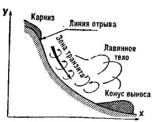 razrezlavin