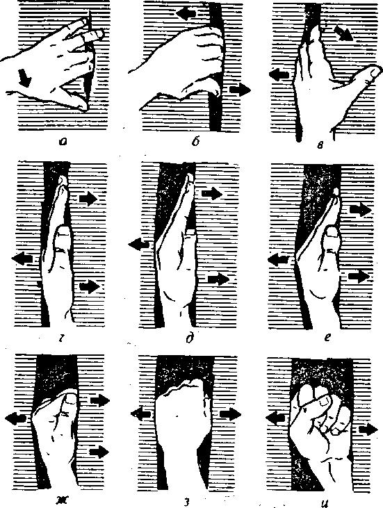pologenie-ruk-v-rascheline