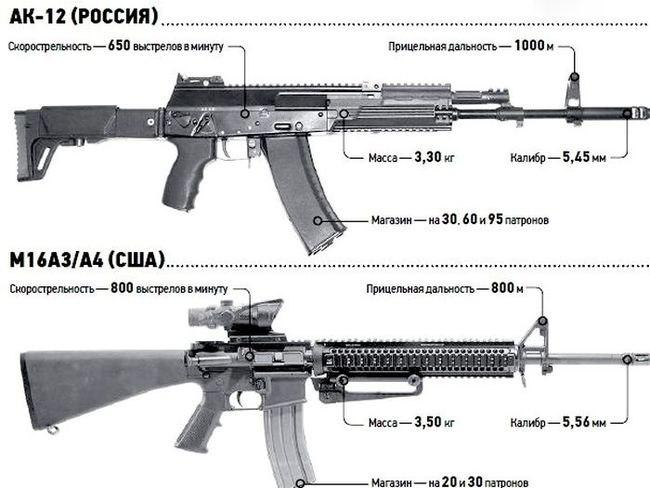 ak-12|m-16