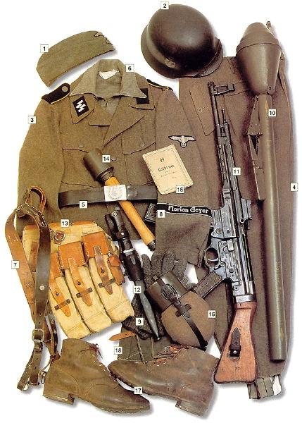 Форма кавалерии СС
