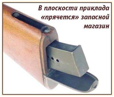 Приклад пистолет-пулемёта Токарева ППТ (СССР. 1927 год)