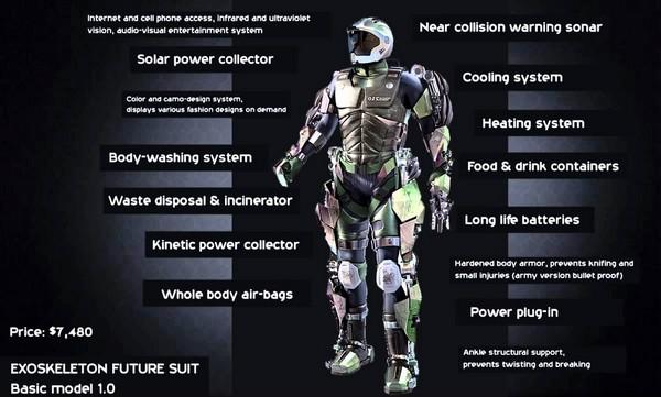 exoskeletons-4