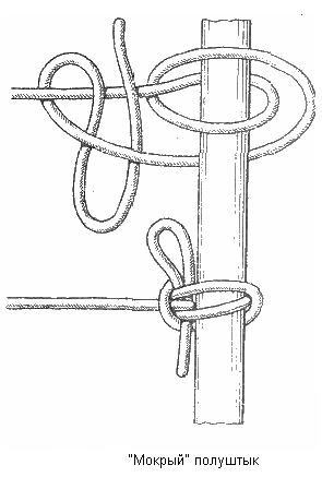 Half-hich knot 2
