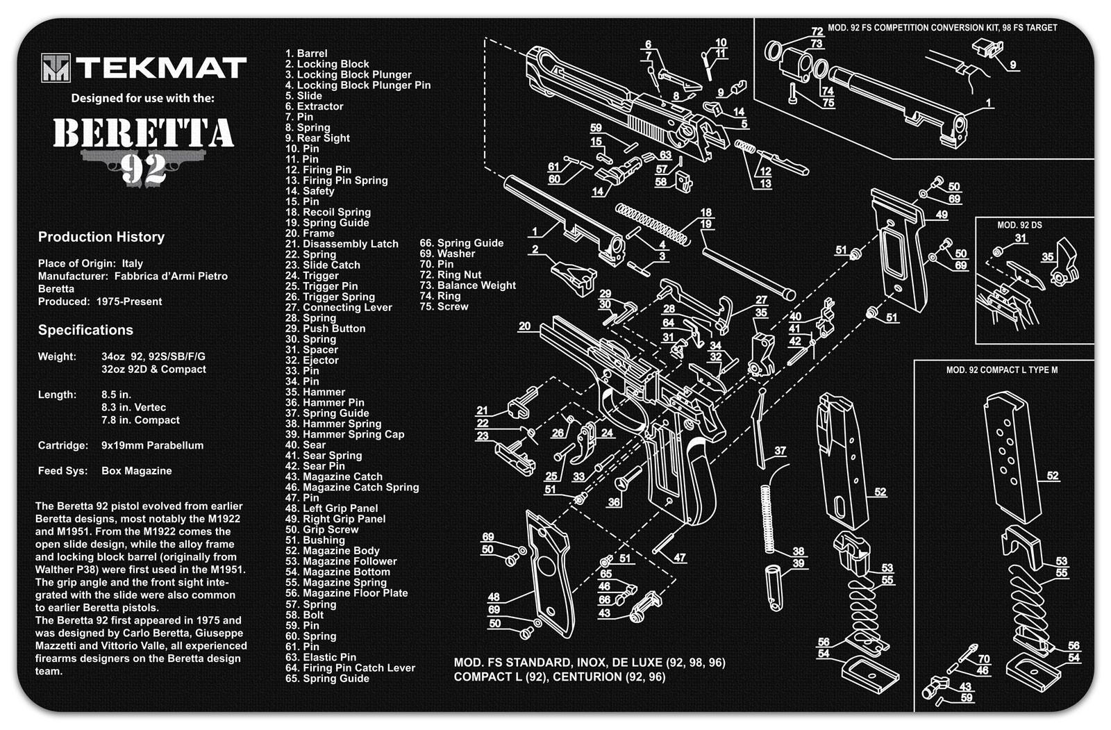 Взрыв схема Beretta 92